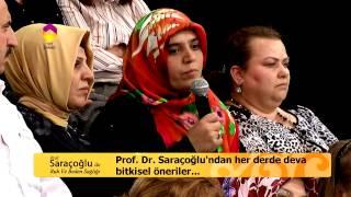 Alerjik Astıma Karşı Kür - DİYANET TV