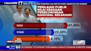Survei: 6 Permasalahan Paling Penting di Indonesia