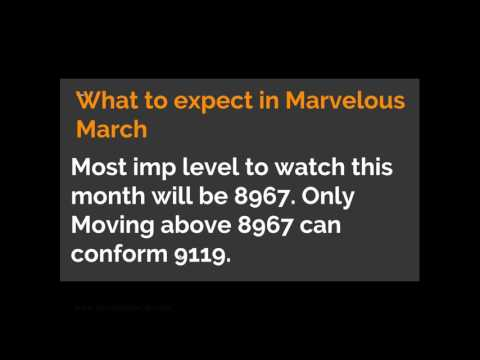 Marvelous March, Nifty Intrinsic Value & Best strategy accor