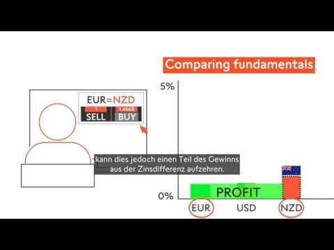 Swissquote broker forex opinioni