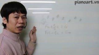 [Học piano] Cách Xác Định Giọng Một Tác Phẩm Âm Nhạc