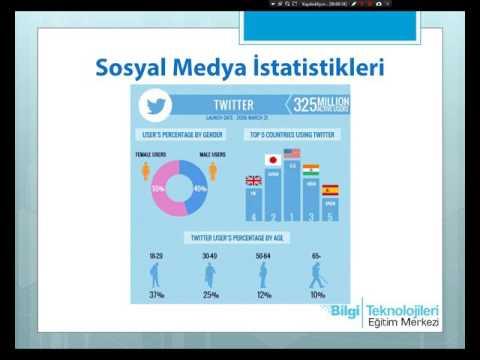 Bilgi Eğitim Sosyal Medya Dersi