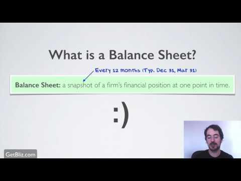 Balance Sheets: Understanding Assets, Liabilities, Equity