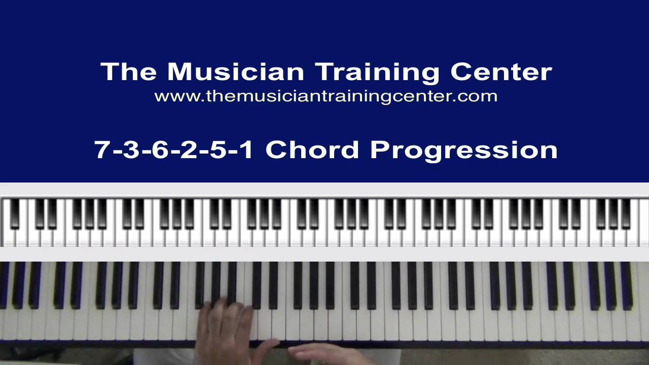 How to play a 7 3 6 2 5 1 chord progression youtube how to play a 7 3 6 2 5 1 chord progression hexwebz Gallery