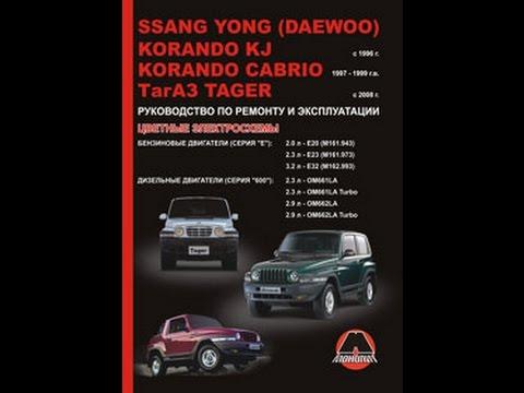 Руководство по ремонту SsangYong Korando / Korando Cabrio / ТАGАZ Tager