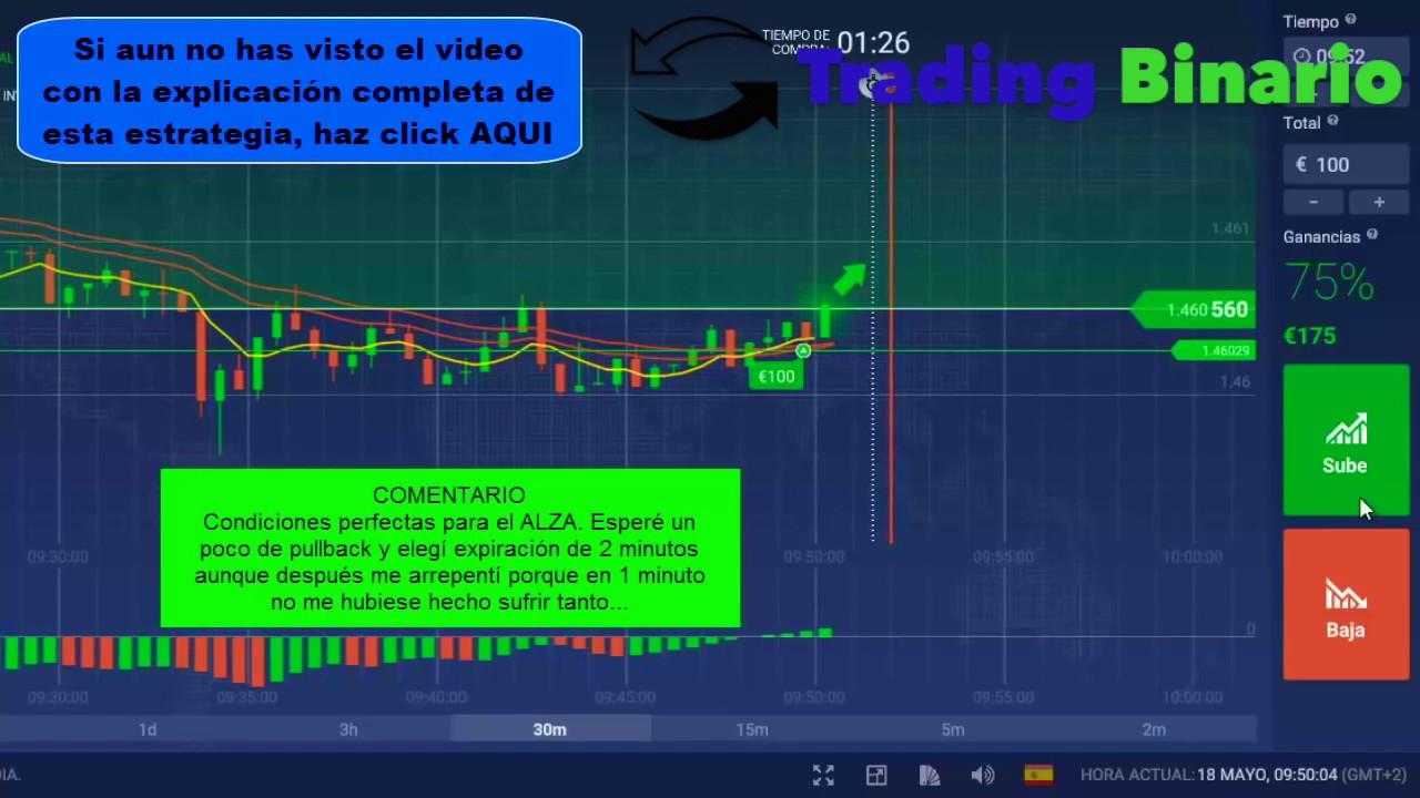 Beste trading signale