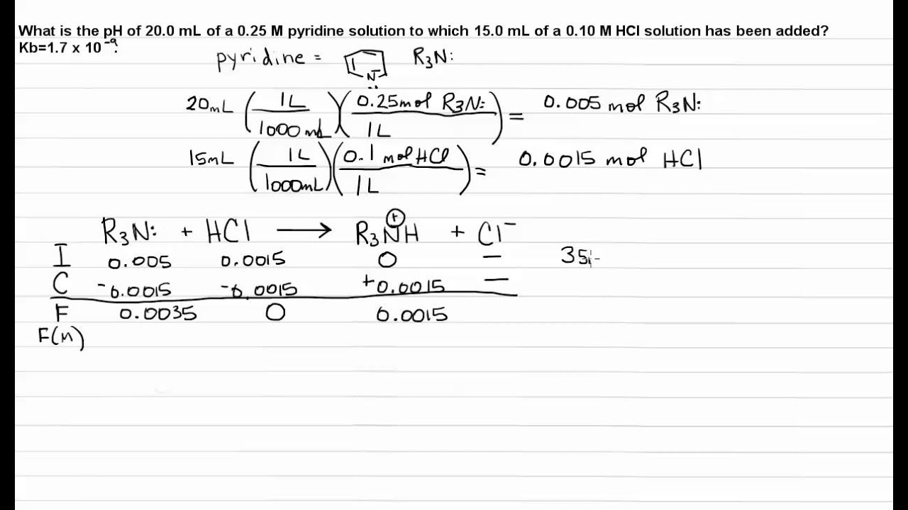 Strong Acid: Before The Equivalence Point