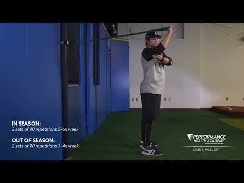 Throwers 10 Exercise Program