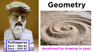 Introduction to Geometry: Ancient Greece and the Pythagoreans
