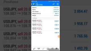 The Best Forex trading strategy €8000-€22000 Euros.