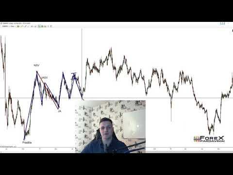 akcij kurios investuoja grynuosius pinigus i bitcoin metinio bitkoino pelno