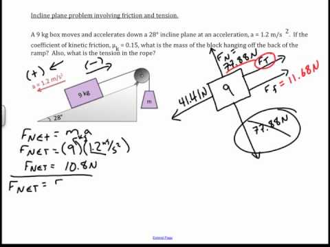 Incline Plane with Friction and Tension physics challenge problem