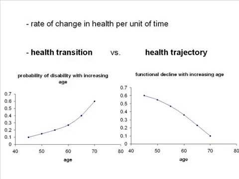 What are Health Trajectories? by Tarani Chandola