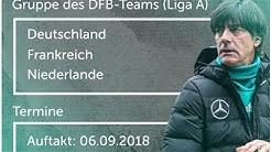 UEFA Nations League: Modus, Spielplan, Gruppen, TV