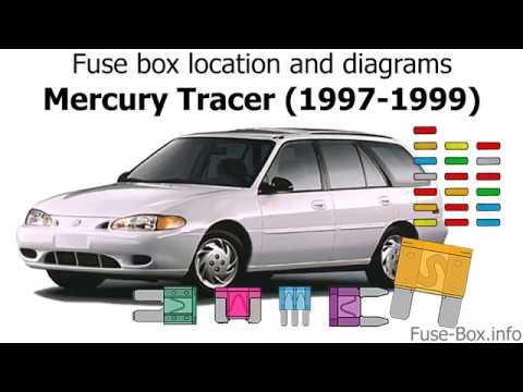 98 Mercury Tracer Fuse Diagram - Wiring Diagram Networks