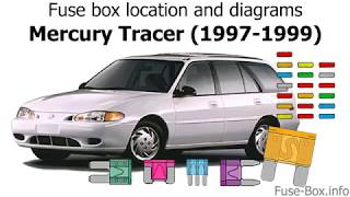 Fuse Box Location And Diagrams Mercury Tracer 1997 1999