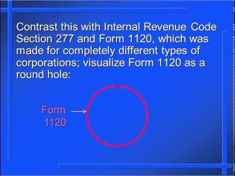 Tax Form 1120-H vs. Form 1120 - YouTube