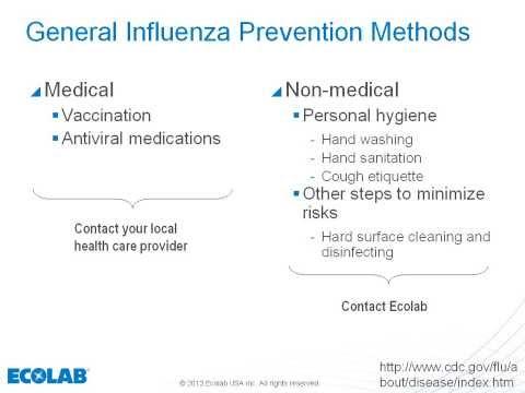 Understanding & Preparing for Influenza