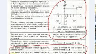 #37 Урок 27. Координатная плоскость. Прямоугольная система координат.  Математика 6 класс.