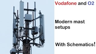 New Vodafone and O2 4G mast Antenna setups explained. With Schematics!(I explain how modern Vodafone and O2 4G masts are setup to carry 2G, 3G and 4G transmissions. Website: pedroc.co.uk Kathrein Antenna panels (dual and ..., 2016-02-09T01:25:30.000Z)