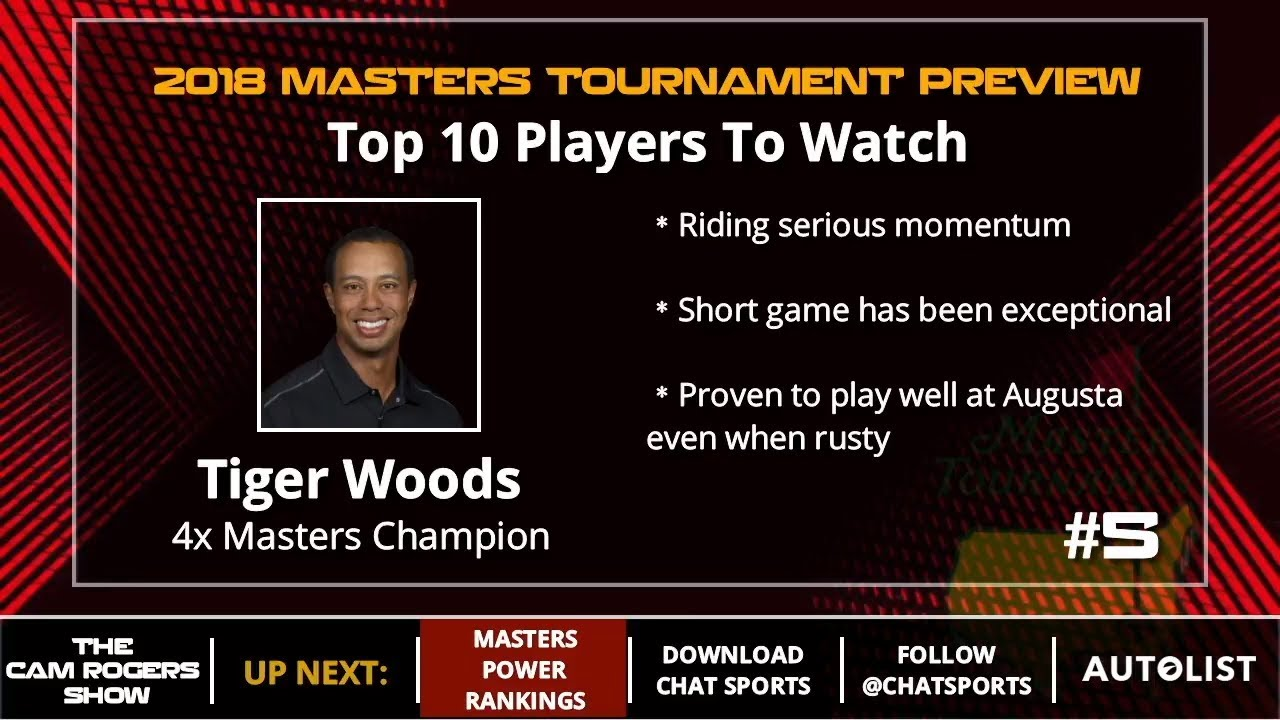 Power Rankings: Masters
