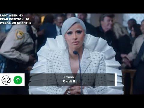 Top 50 Songs Of The Week - July 13, 2019 (Billboard Hot 100) Mp3