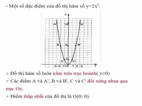 Đồ thị hàm số y=ax2.