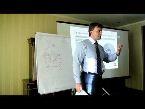 Клиентоориентированность, Сферы компетенции для успешного Key Account Management KAM
