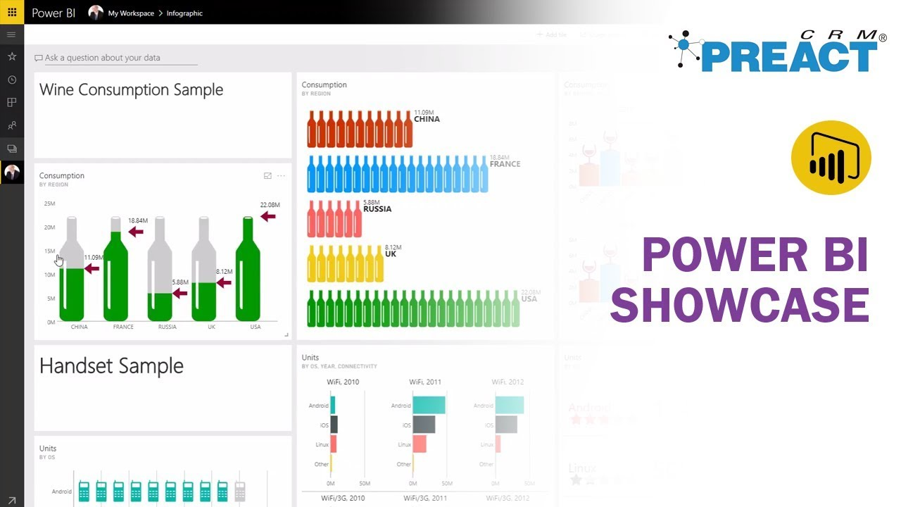 Power BI Analytics & Reporting | Microsoft Dynamics 365