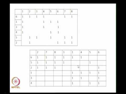 Mod-01 Lec-08 Rank Order Clustering, Similarity Coefficient based algorithm