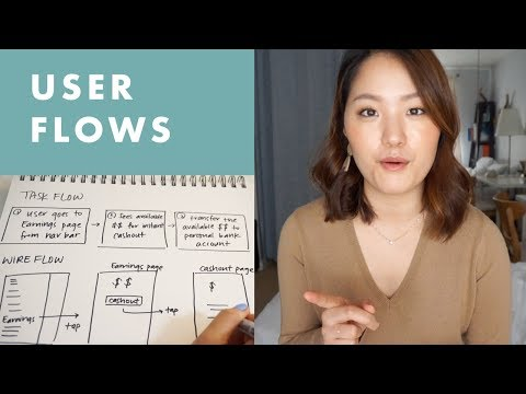 User Flow Tutorial | How I Use Them In Design Projects