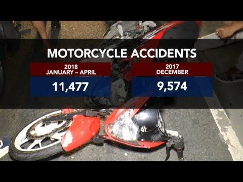 Motorcycle accident, tumaas ngayong taon — PNP HPG