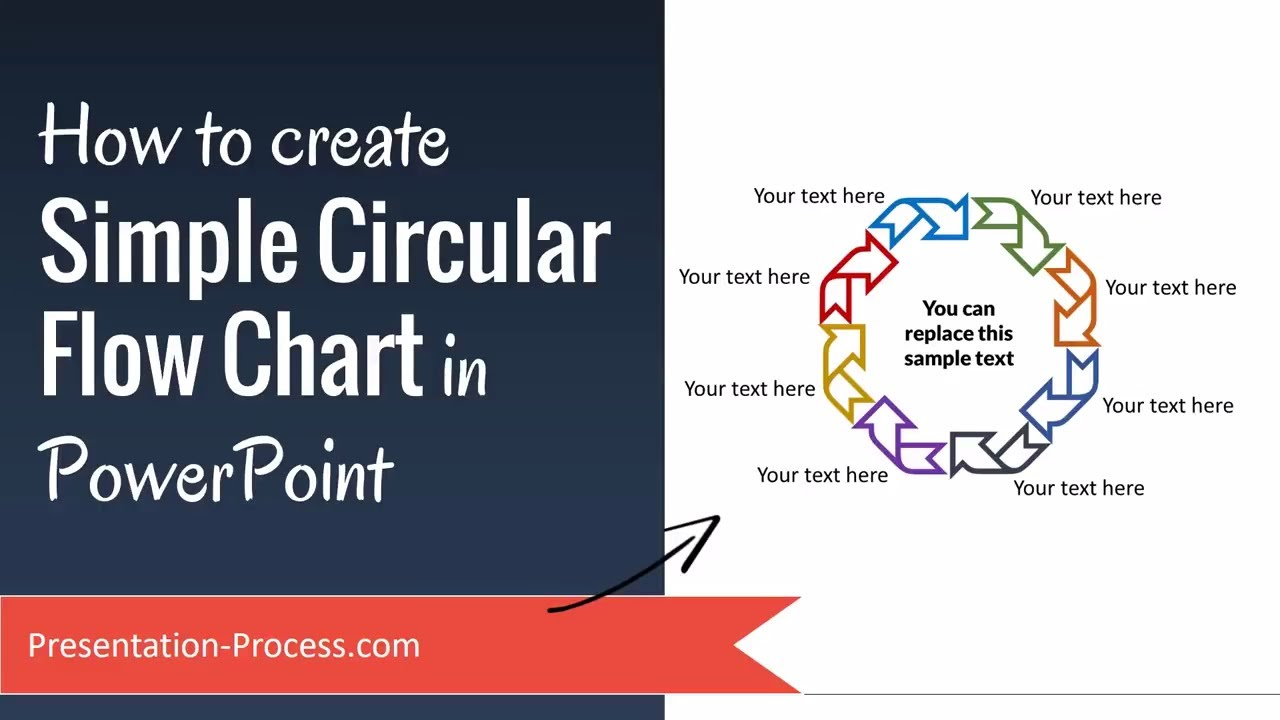 create a proces flow chart in powerpoint [ 1280 x 720 Pixel ]