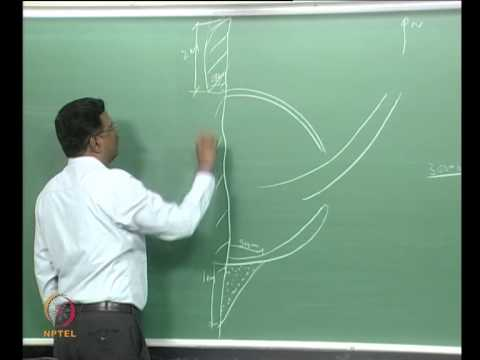 Mod-03 Lec-15 Dredging & methods of disposal
