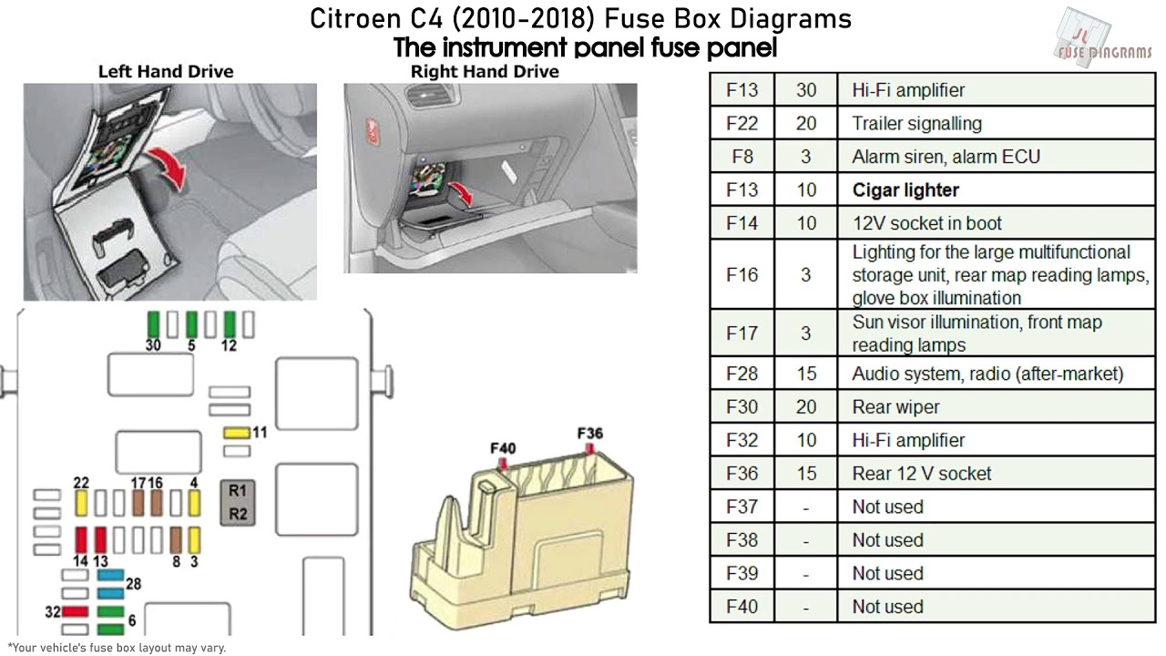 Citroen C4 (2010-2018) Fuse Box Diagrams - YouTube | Citroen Xsara Fuse Box Diagram |  | YouTube