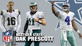 One Stat That Separates Dak Prescott from Carson Wentz & Jared Goff | Next Gen Stats | NFL NOW