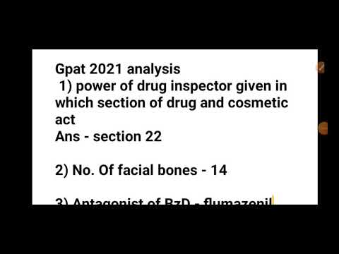 GPAT 2021 question paper Analysis | Memory Based Question