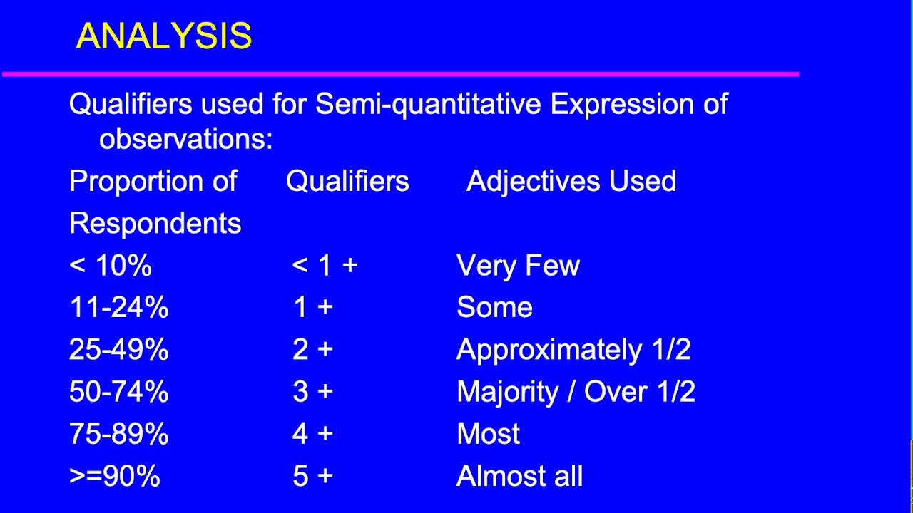QUALITATIVE DATA ANALYSIS PPT IAPSMCON2019