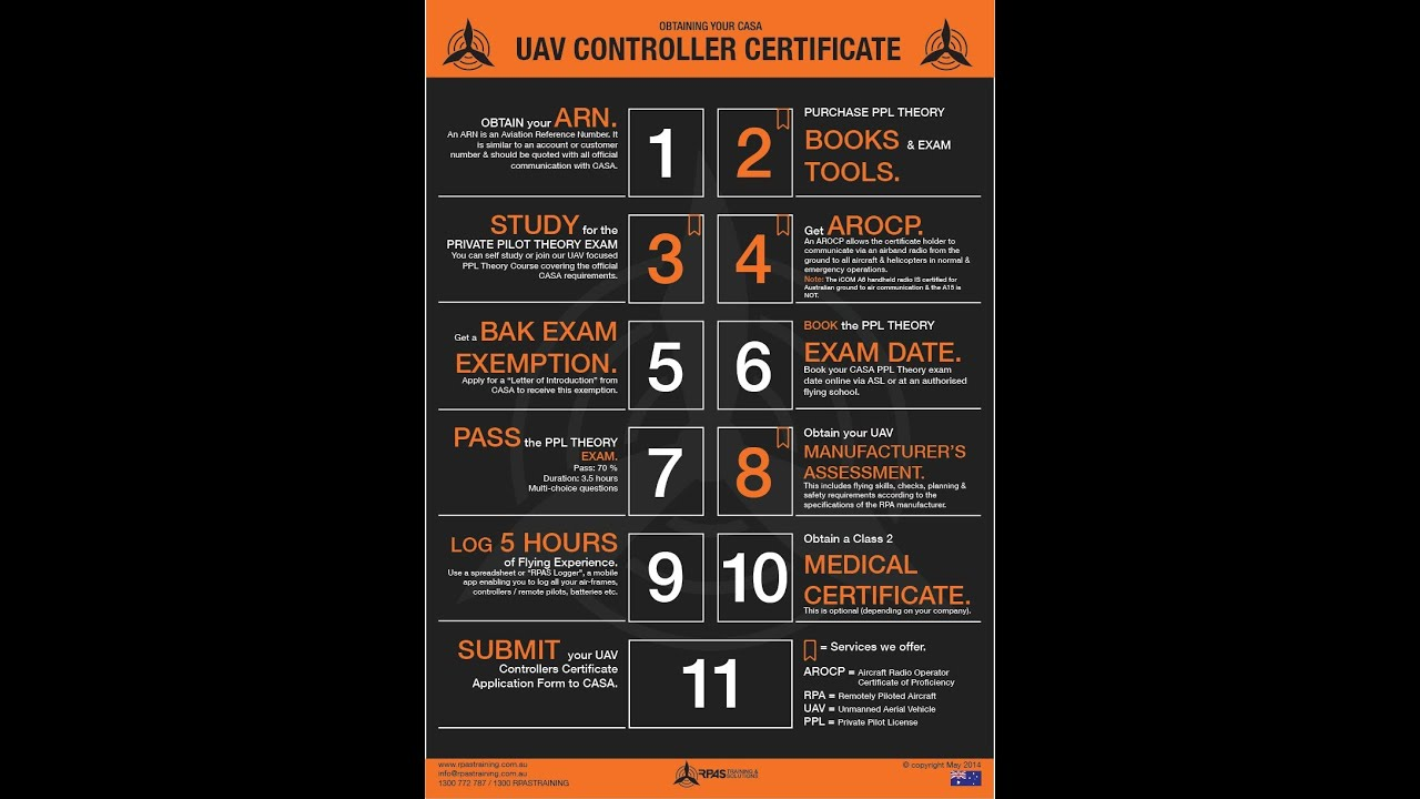 Uav controller certificate training rpas training for casa youtube xflitez Image collections