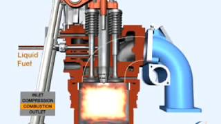 Wartsila Diesel Engine animation