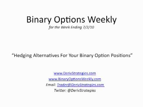 Top 10 Best Binary Options Brokers and Trading Platforms