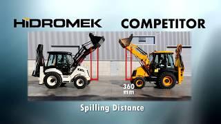 Сравнение Hidromek с конкурентами