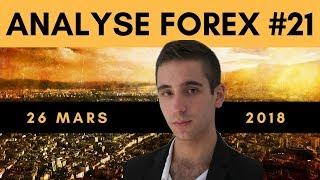 👉 Analyse Forex #21 : EUR/USD, EUR/JPY...