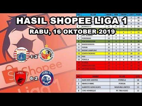 HASIL LIGA 1 INDONESIA HARI INI | Hasil Pertandingan Shopee Liga 1 2019 Psm Vs Arema
