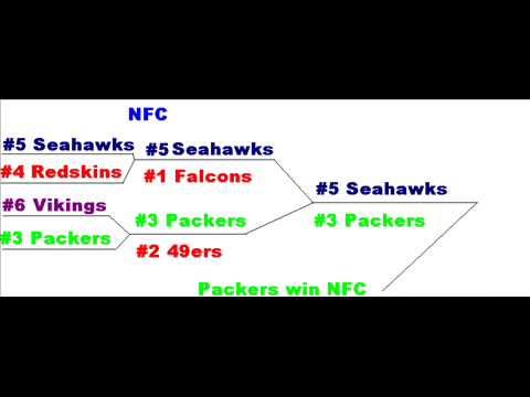 2012/2013 NFL Playoff Predictions