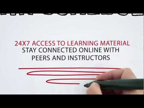 Introducing Edureka: Online Learning Solutions