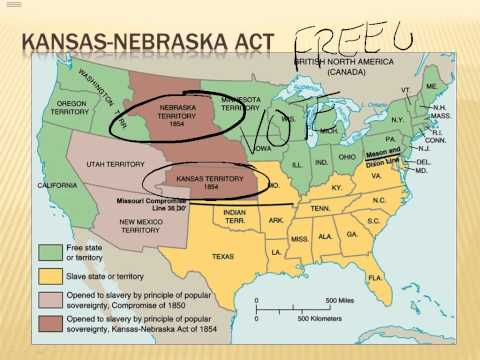 Road to Civil War: Kansas-Nebraska Act