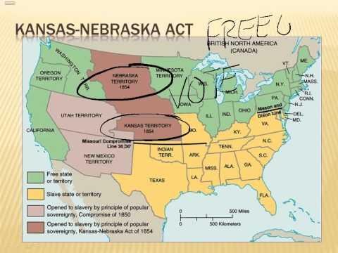 Road to Civil War: Kansas-Nebraska Act