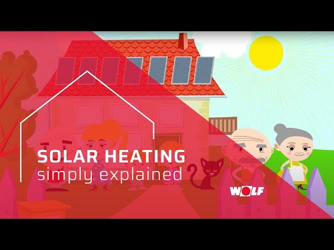 WOLF Solar Heating - Simply Explained
