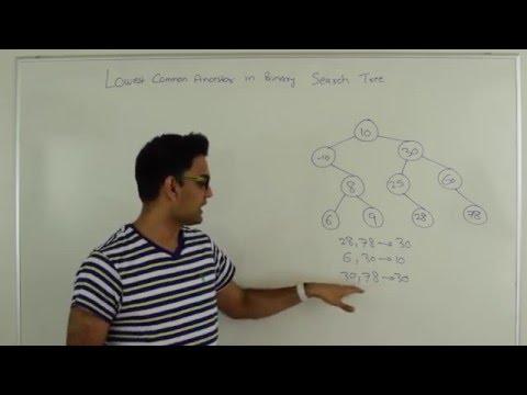 Lowest Common Ancestor Binary Search Tree